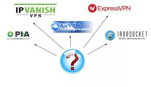 Best SSL VPN Providers